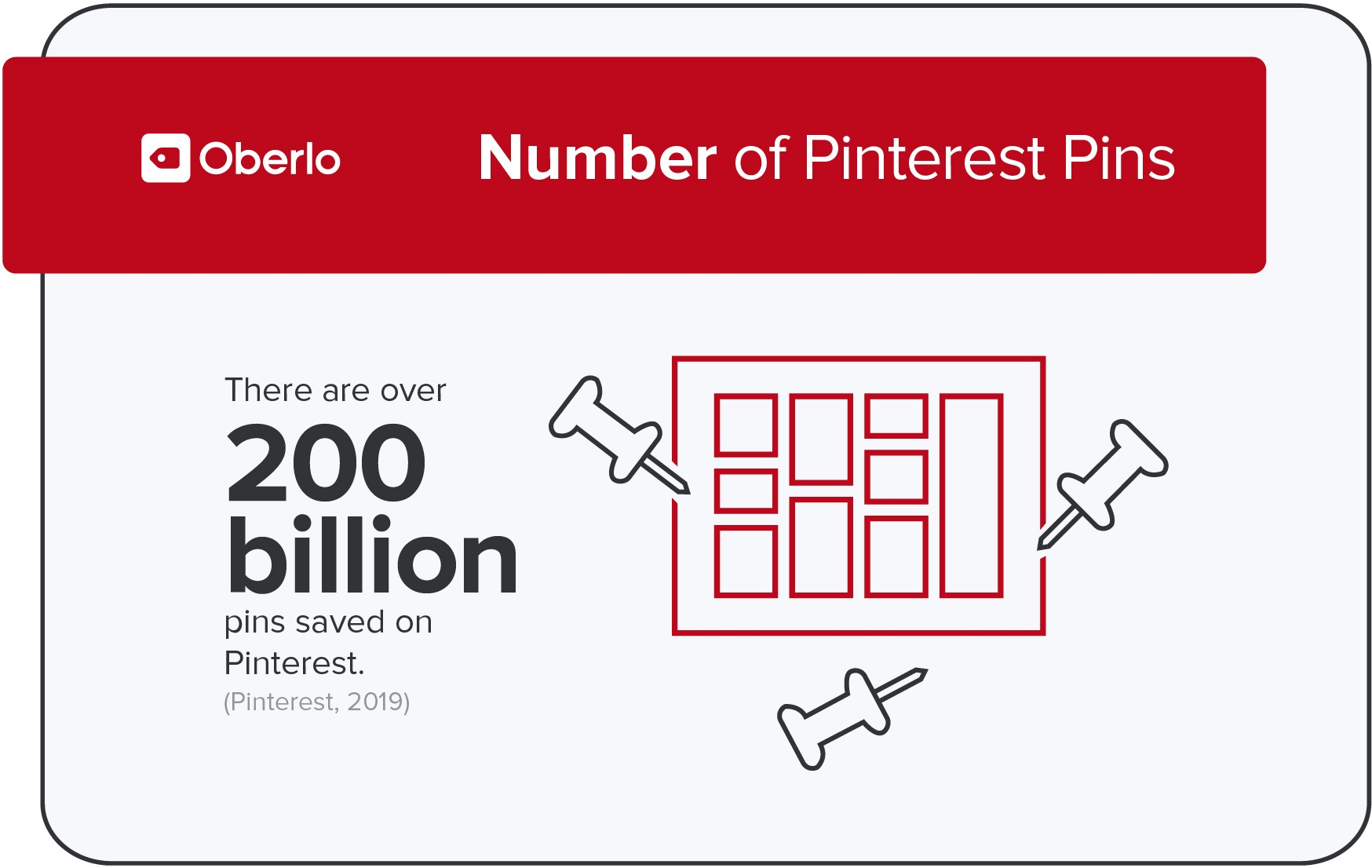 Número de pinos do Pinterest